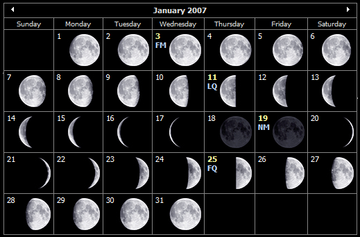 January moon phases for the Isle of Wight