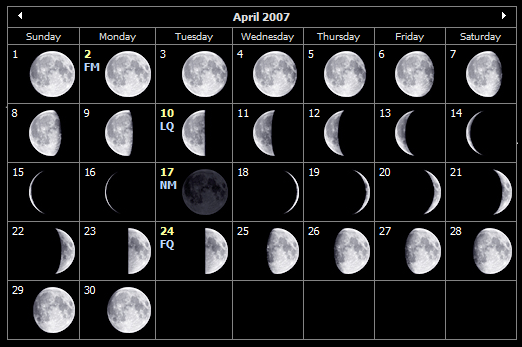 Aprils moon phases for the Isle of Wight
