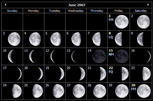 June moon phases for the Isle of Wight