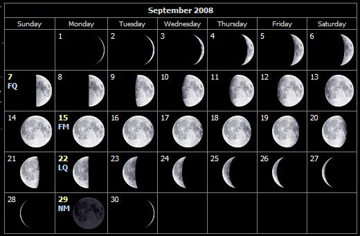 September moon phases for the Isle of Wight