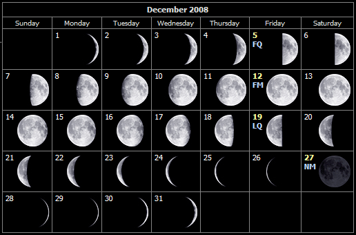 moon phases 2010. 2010 moon phases month by