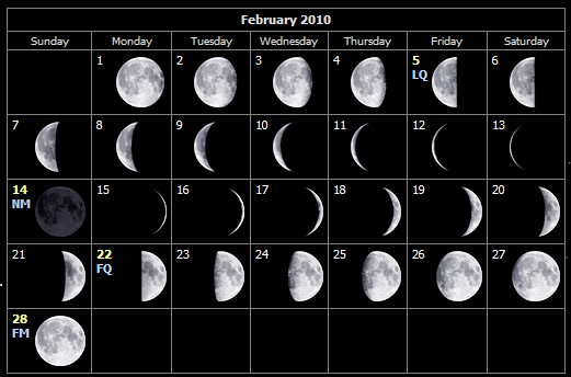 February moon phases for the Isle of Wight