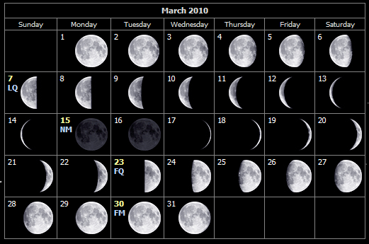 Moon Phases May 2016 Calendar | Moon Schedule | Printable Calendar ...