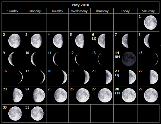 May moon phases for the Isle of Wight