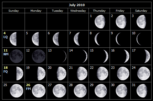 July moon phases for the Isle of Wight