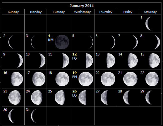 January 2011 moon phases for the Isle of Wight
