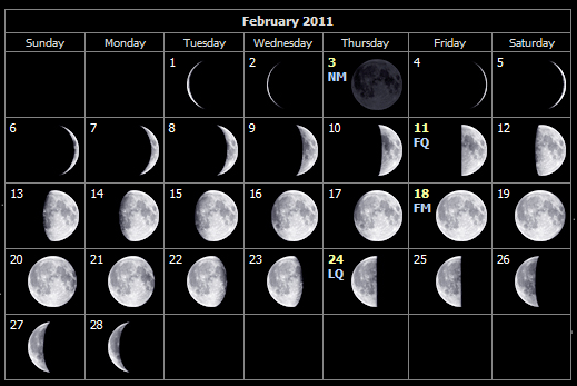 February 2011 moon phases for the Isle of Wight