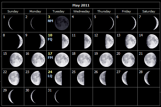 May 2011 moon phases for the Isle of Wight