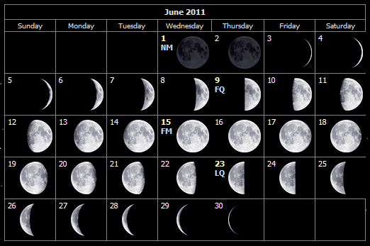 June 2011 moon phases for the Isle of Wight