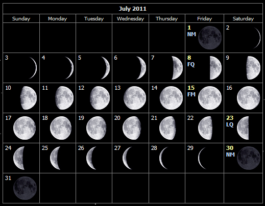 July 2011 moon phases for the Isle of Wight