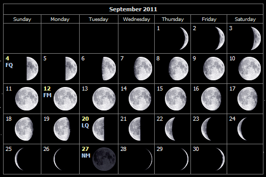 September 2011 moon phases for the Isle of Wight
