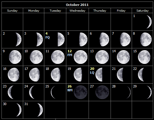 October 2011 moon phases for the Isle of Wight