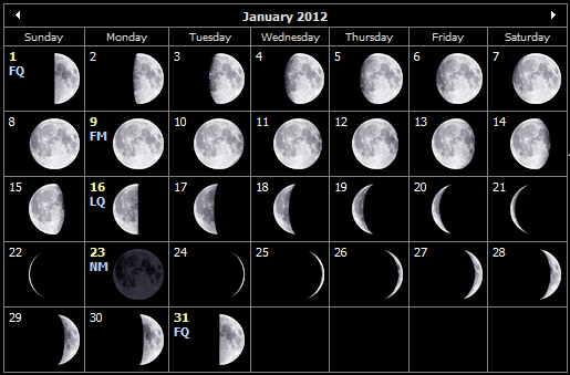 January 2012 moon phases for the Isle of Wight