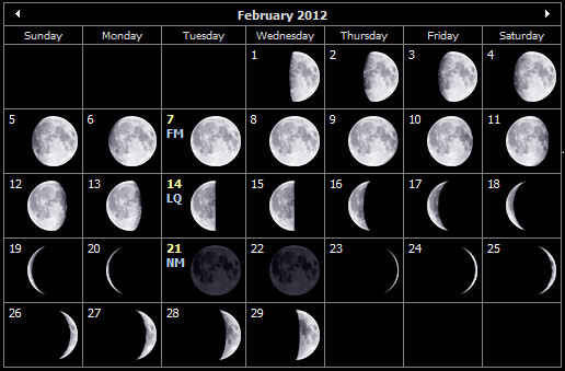 February 2012 moon phases for the Isle of Wight