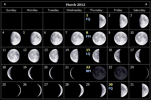 March 2012 moon phases for the Isle of Wight