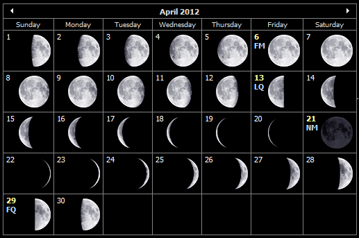 April 2012 moon phases for the Isle of Wight