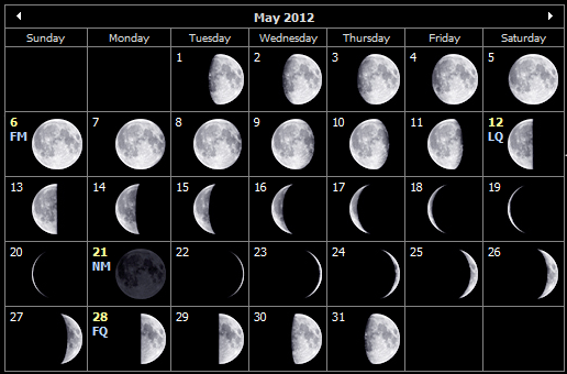 May 2012 moon phases for the Isle of Wight
