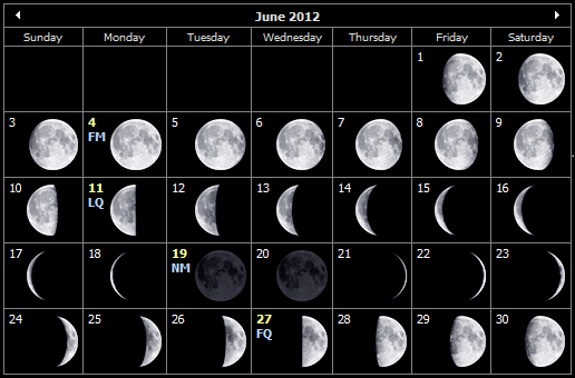 June 2012 moon phases for the Isle of Wight