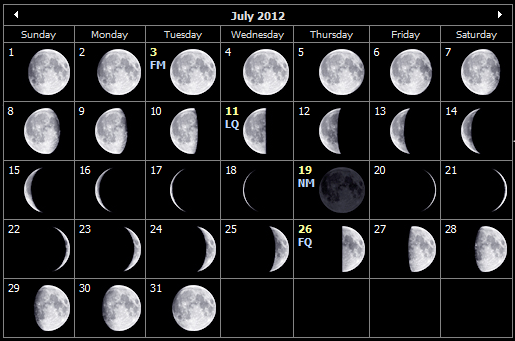 July 2012 moon phases for the Isle of Wight