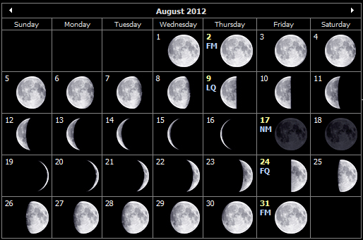 August 2012 moon phases for the Isle of Wight