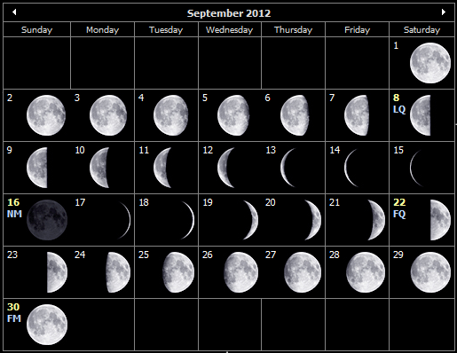 September 2012 moon phases for the Isle of Wight