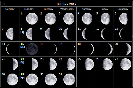 October 2012 moon phases for the Isle of Wight