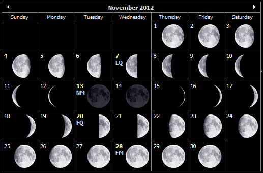 November 2012 moon phases for the Isle of Wight