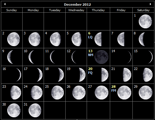 ... 398 png 78kB, Uk Moon Phases December 2015 | Calendar Template 2016