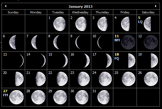 January 2013 moon phases for the Isle of Wight