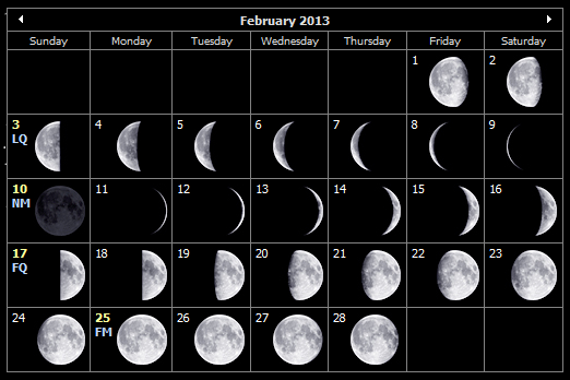 February 2013 moon phases for the Isle of Wight