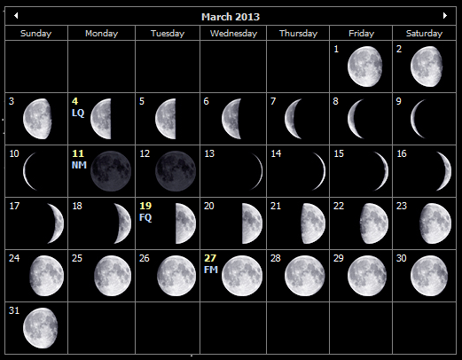 March 2013 moon phases for the Isle of Wight