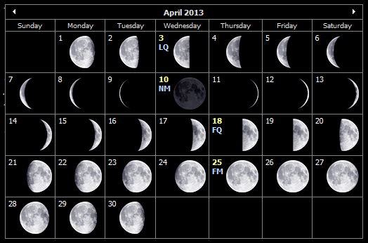 April 2013 moon phases for the Isle of Wight