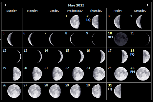 May 2013 moon phases for the Isle of Wight