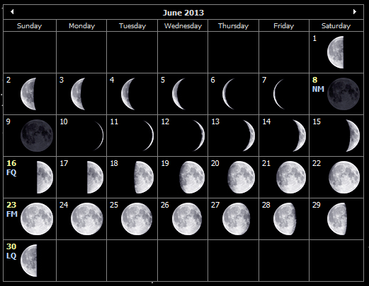 June 2013 moon phases for the Isle of Wight
