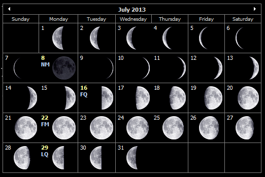 July 2013 moon phases for the Isle of Wight