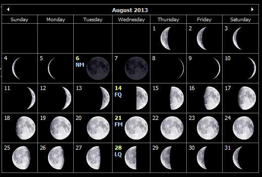 August 2013 moon phases for the Isle of Wight