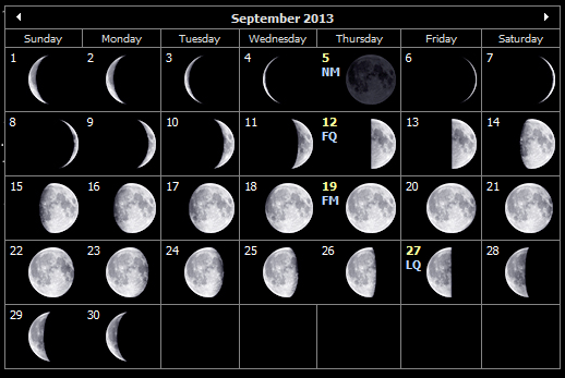 September 2013 moon phases for the Isle of Wight