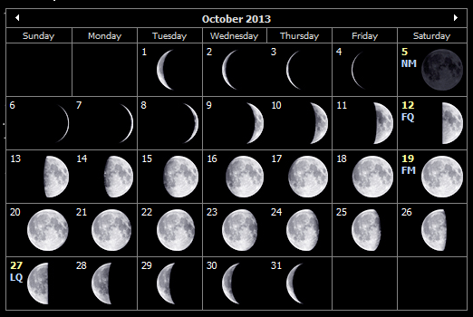 October 2013 moon phases for the Isle of Wight