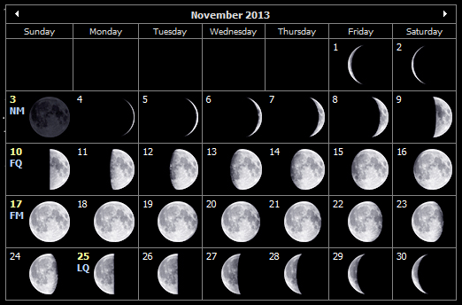 November 2013 moon phases for the Isle of Wight