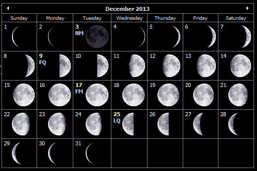 December 2013 moon phases for the Isle of Wight