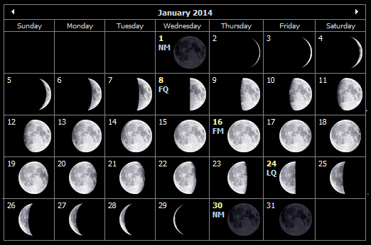 January 2014 moon phases for the Isle of Wight