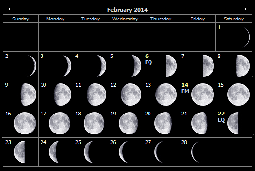 February 2014 moon phases for the Isle of Wight