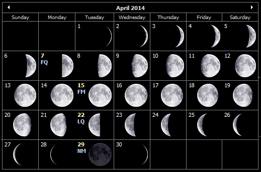 April 2014 moon phases for the Isle of Wight