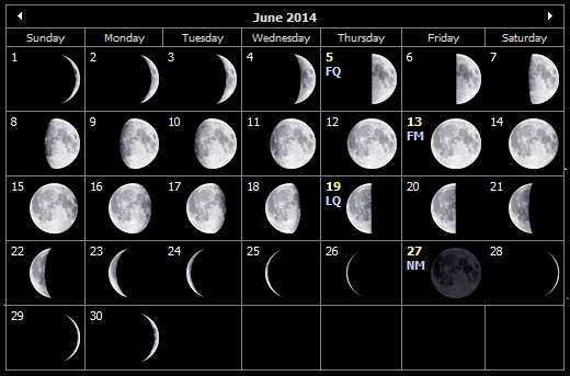 June 2014 moon phases for the Isle of Wight