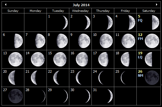 July 2014 moon phases for the Isle of Wight
