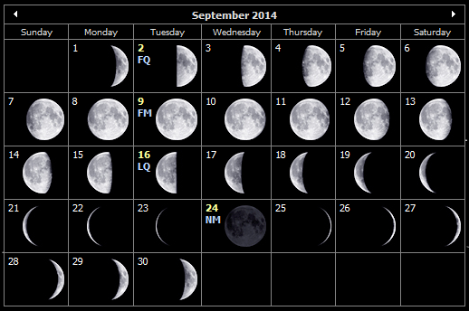 September 2014 moon phases for the Isle of Wight