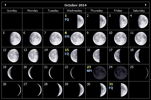 October 2014 moon phases for the Isle of Wight