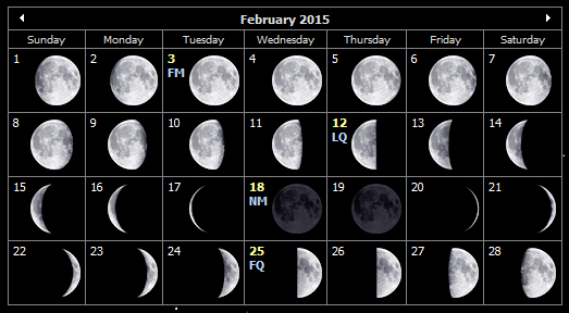 February 2015 moon phases for the Isle of Wight