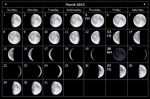 March 2014 moon phases for the Isle of Wight