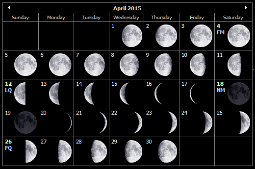 April 2015 moon phases for the Isle of Wight